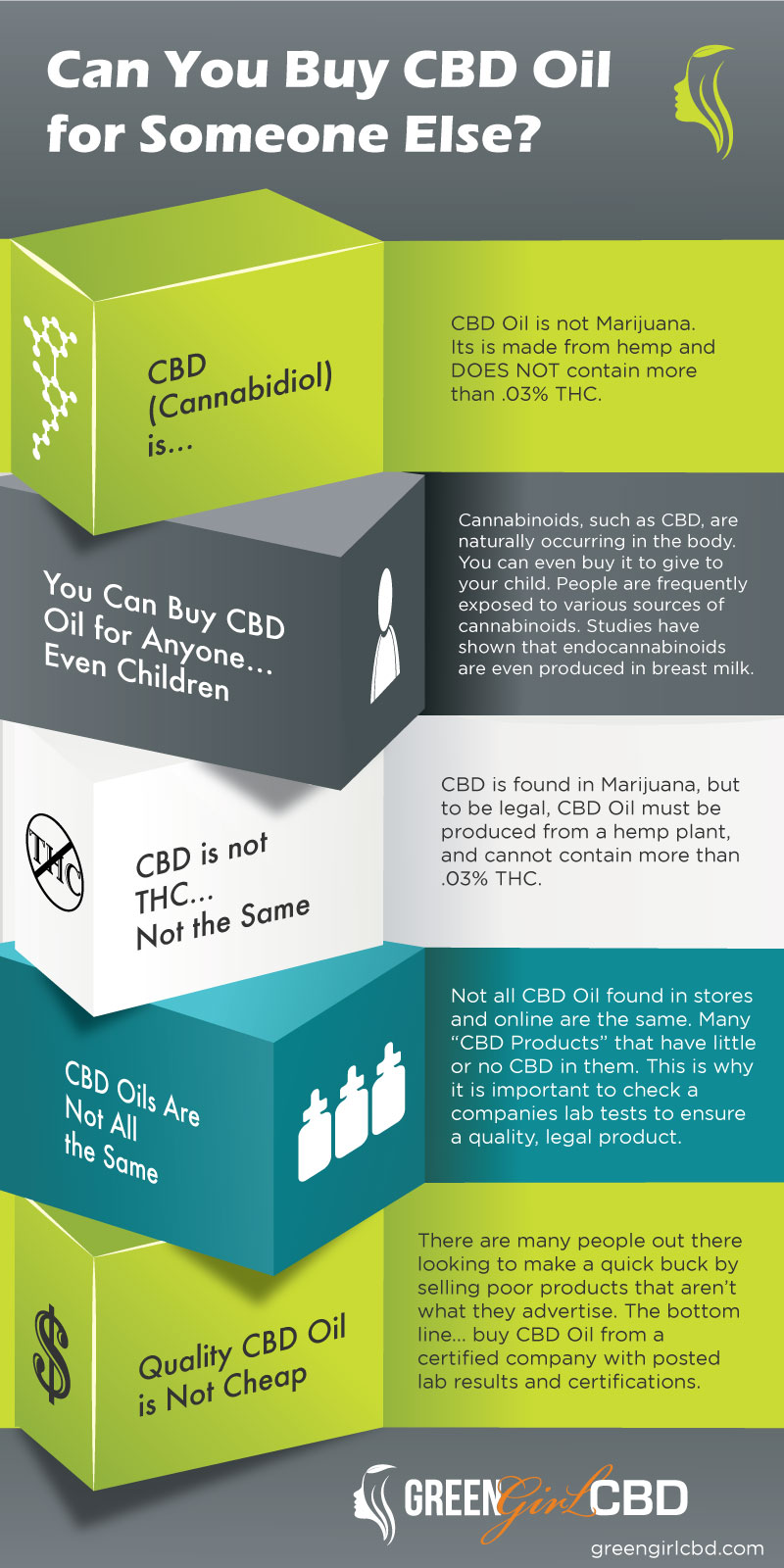 Can You Buy CBD Oil for Someone Else? • Answered Thoroughly